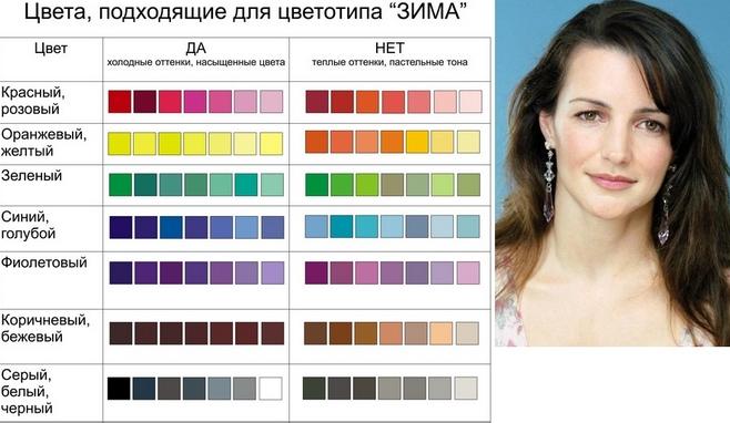 какие цвета не подходят цветотипу зима