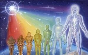 тест уровень духовного развития